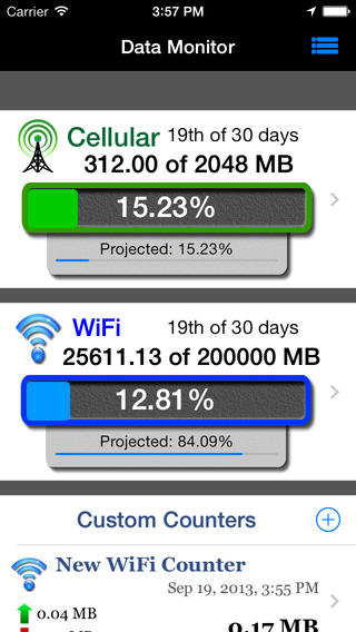 Data Monitor App for iPhone