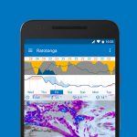 Flowx Android Weather Forecast App Review